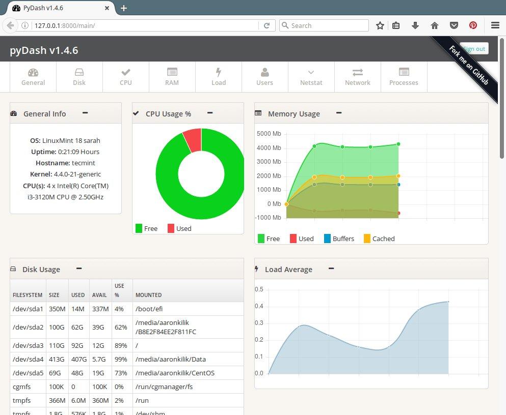 PyDash, light-weight web-based monitoring written in Python