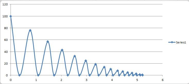 example graph 1