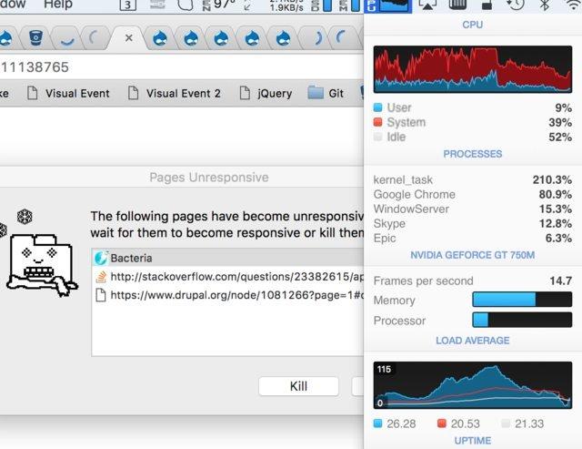 Chrome web-browser performance issues - high CPU usage - screenshot - iStat Menus